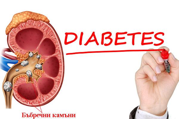 диабет и бъбречни камъни