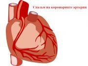 спазъм на коронарните артерии