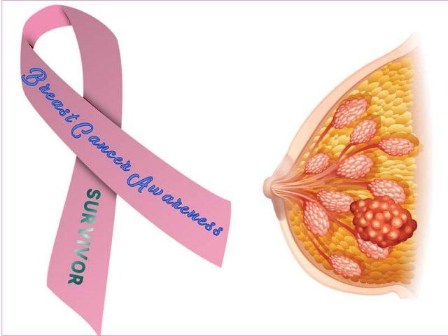 видове рак на гърдата